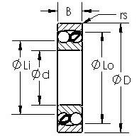 AST 2318 self aligning ball bearings