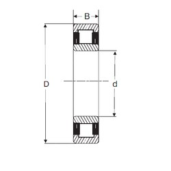 90 mm x 190 mm x 64 mm  SIGMA NU 2318 cylindrical roller bearings