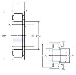 120 mm x 260 mm x 55 mm  NSK NUP324EM cylindrical roller bearings