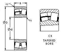 AST 22330CK spherical roller bearings