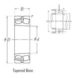 150 mm x 320 mm x 108 mm  NSK 22330CAKE4 spherical roller bearings