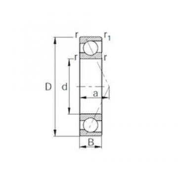 17 mm x 47 mm x 14 mm  CYSD 7303C angular contact ball bearings
