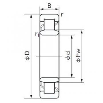 90 mm x 190 mm x 64 mm  NACHI NU 2318 cylindrical roller bearings