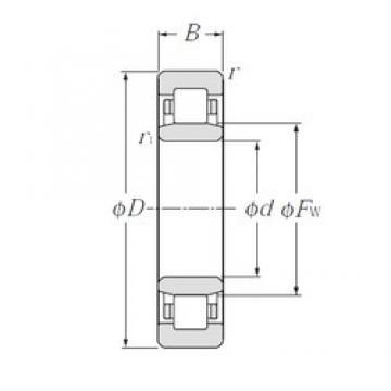 90 mm x 190 mm x 64 mm  NTN NU2318 cylindrical roller bearings