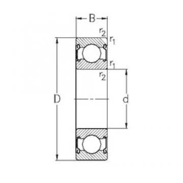 25 mm x 37 mm x 7 mm  NKE 61805-2Z deep groove ball bearings