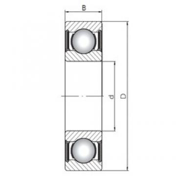 40 mm x 80 mm x 30,2 mm  ISO 63208-2RS deep groove ball bearings