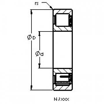 AST NJ2318 MA cylindrical roller bearings