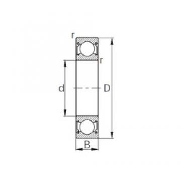 17 mm x 47 mm x 14 mm  KBC 6303ZZ deep groove ball bearings