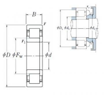 90 mm x 190 mm x 64 mm  NSK NUP2318 ET cylindrical roller bearings