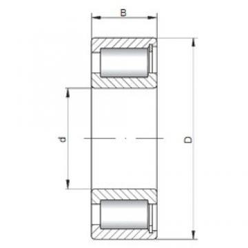 20 mm x 47 mm x 18 mm  Loyal NCF2204 V cylindrical roller bearings