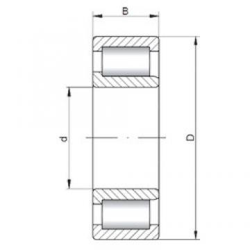 90 mm x 190 mm x 64 mm  ISO NJF2318 V cylindrical roller bearings