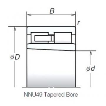 120 mm x 165 mm x 45 mm  NSK NNU4924MBKR cylindrical roller bearings